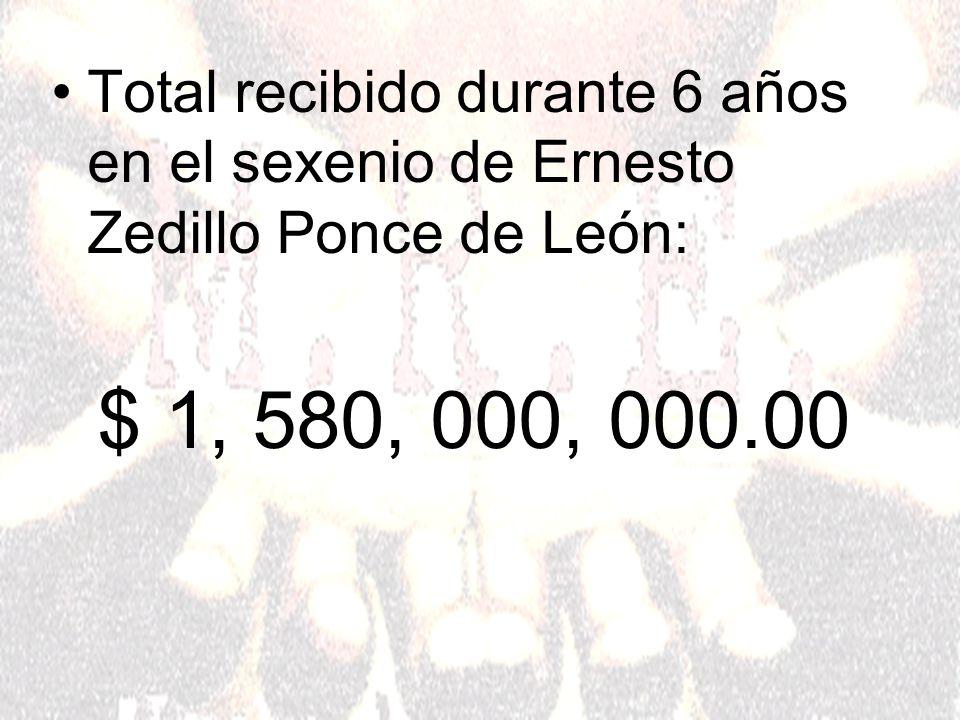 Fox EEGM tiembla ante la posibilidad de que gane Labastida Implementa la liquidación de activos en la contabilidad, desapareciendo $ 19, 433, 000, 000.00 Aparece entonces el milagro Fox