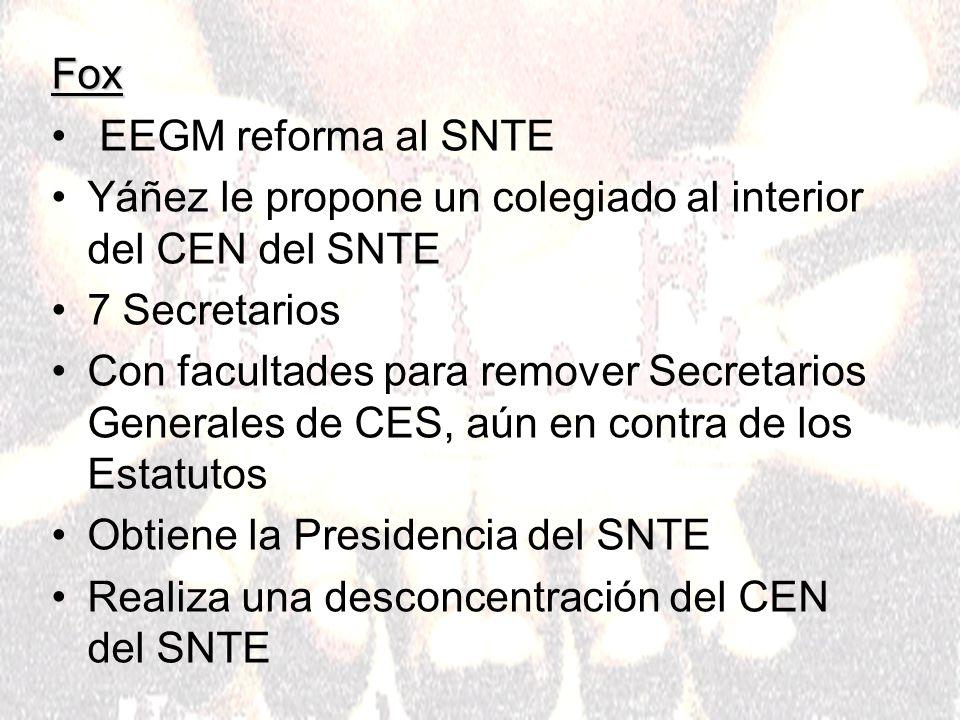 Fox EEGM reforma al SNTE Yáñez le propone un colegiado al interior del CEN del SNTE 7 Secretarios Con facultades para remover Secretarios Generales de CES, aún en contra de los Estatutos Obtiene la Presidencia del SNTE Realiza una desconcentración del CEN del SNTE