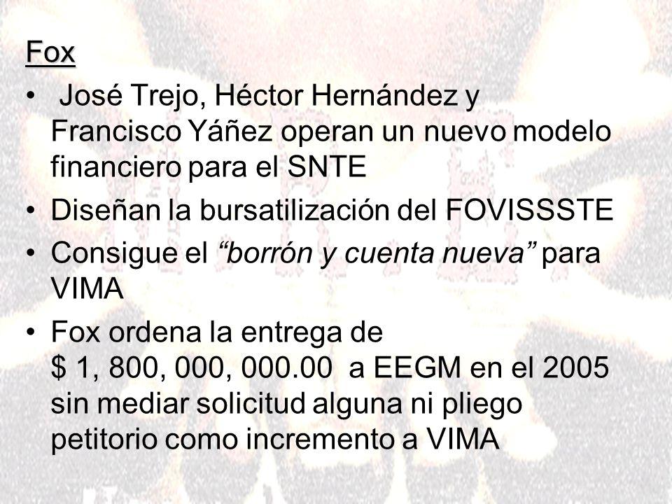 Fox José Trejo, Héctor Hernández y Francisco Yáñez operan un nuevo modelo financiero para el SNTE Diseñan la bursatilización del FOVISSSTE Consigue el borrón y cuenta nueva para VIMA Fox ordena la entrega de $ 1, 800, 000, 000.00 a EEGM en el 2005 sin mediar solicitud alguna ni pliego petitorio como incremento a VIMA