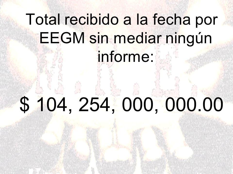 Total recibido a la fecha por EEGM sin mediar ningún informe: $ 104, 254, 000, 000.00