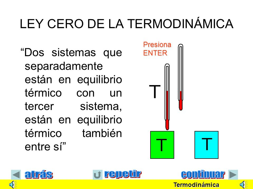 LEY CERO DE LA TERMODINÁMICA Dos sistemas que separadamente están en equilibrio térmico con un tercer sistema, están en equilibrio térmico también ent