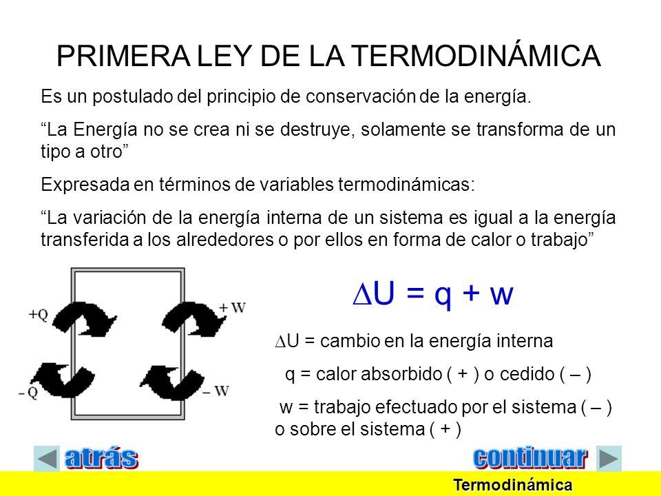 Termodinámica Termodinámica PRIMERA LEY DE LA TERMODINÁMICA U = q + w U = cambio en la energía interna q = calor absorbido ( + ) o cedido ( – ) w = trabajo efectuado por el sistema ( – ) o sobre el sistema ( + ) Nota que la energía que entra al sistema se considera positiva y la energía que sale se considera negativa, por ejemplo, en la imagen el calor es positivo y el trabajo también.
