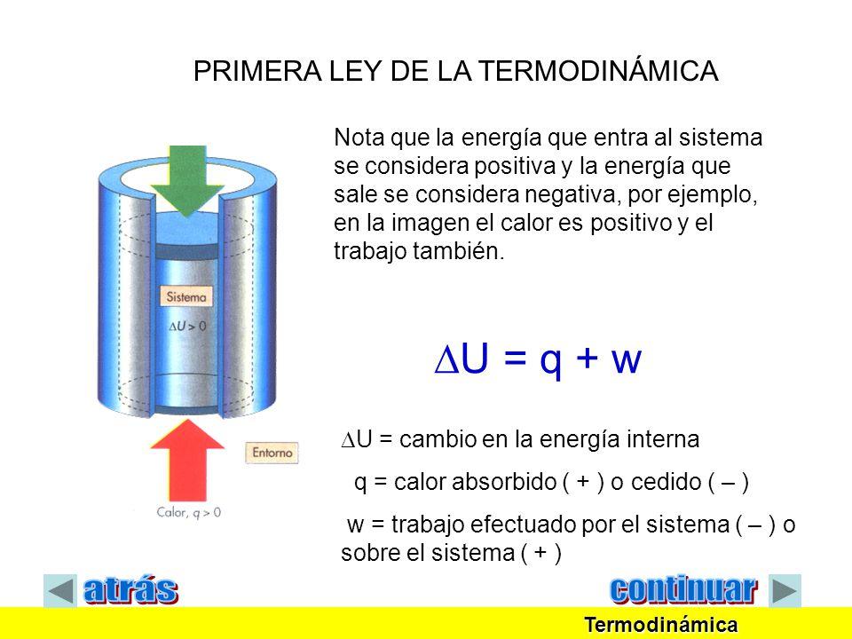 Termodinámica Termodinámica PRIMERA LEY DE LA TERMODINÁMICA U = q + w U = cambio en la energía interna q = calor absorbido ( + ) o cedido ( – ) w = tr