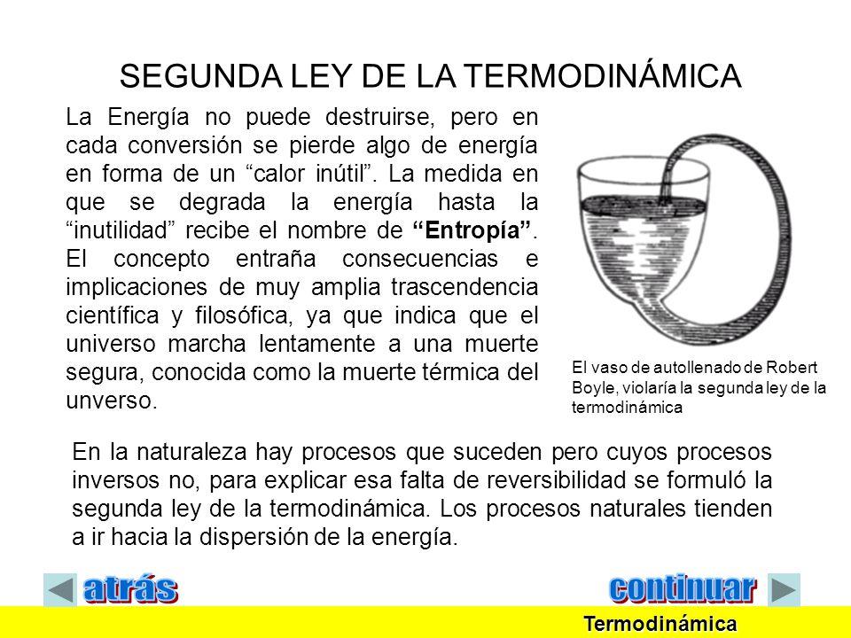 Termodinámica Termodinámica SEGUNDA LEY DE LA TERMODINÁMICA La Energía no puede destruirse, pero en cada conversión se pierde algo de energía en forma