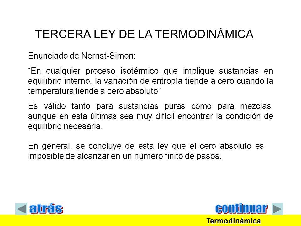 TERCERA LEY DE LA TERMODINÁMICA Enunciado de Nernst-Simon: En cualquier proceso isotérmico que implique sustancias en equilibrio interno, la variación