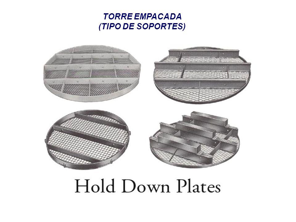 TORRE EMPACADA (TIPO DE SOPORTES)
