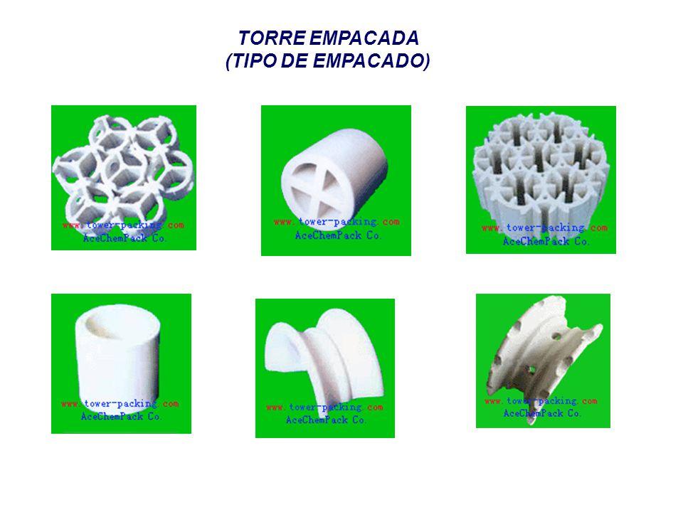TORRE EMPACADA (TIPO DE EMPACADO)