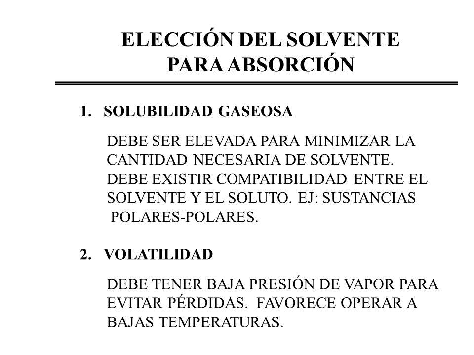 ELECCIÓN DEL SOLVENTE PARA ABSORCIÓN 1.SOLUBILIDAD GASEOSA DEBE SER ELEVADA PARA MINIMIZAR LA CANTIDAD NECESARIA DE SOLVENTE.
