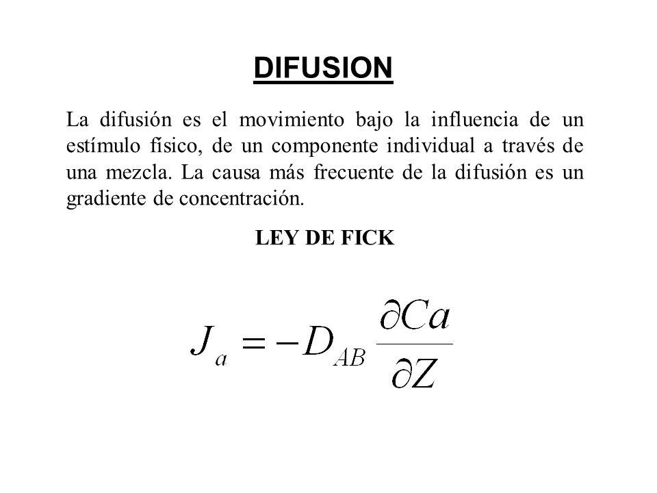 DIFUSION La difusión es el movimiento bajo la influencia de un estímulo físico, de un componente individual a través de una mezcla.
