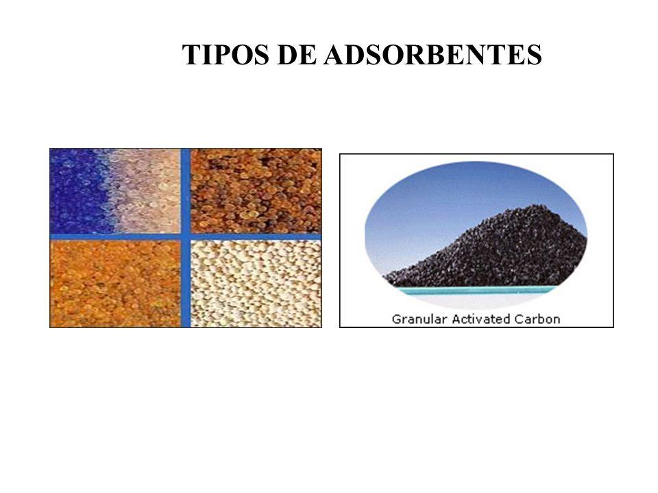 TIPOS DE ADSORBENTES