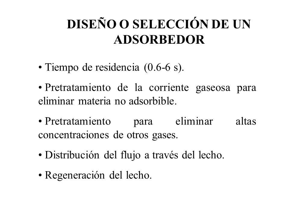DISEÑO O SELECCIÓN DE UN ADSORBEDOR Tiempo de residencia (0.6-6 s).