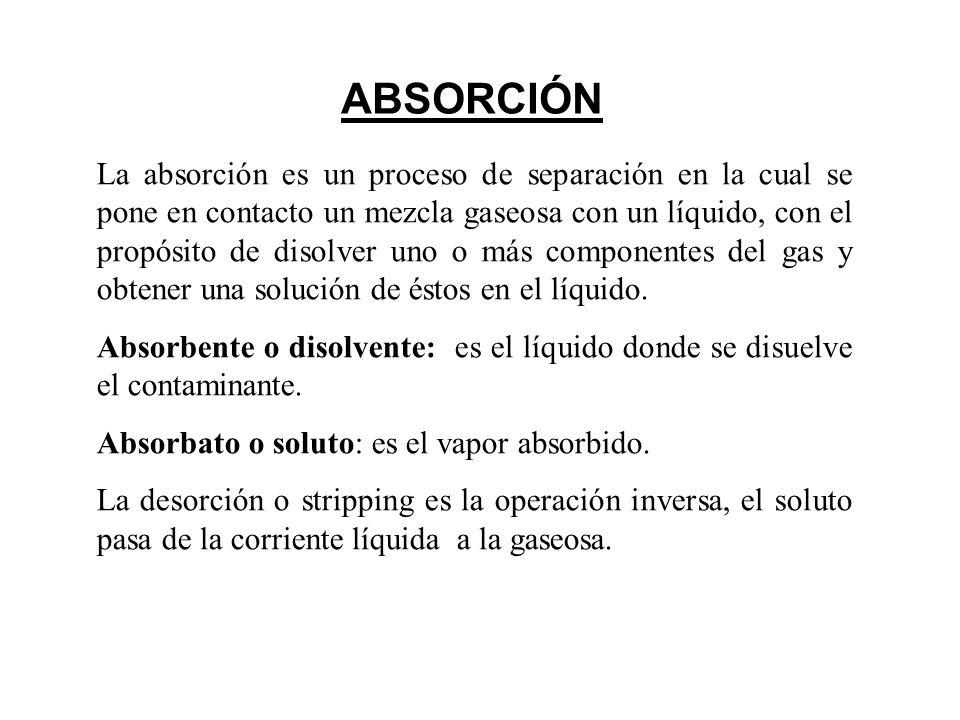 ABSORCIÓN La absorción es un proceso de separación en la cual se pone en contacto un mezcla gaseosa con un líquido, con el propósito de disolver uno o más componentes del gas y obtener una solución de éstos en el líquido.