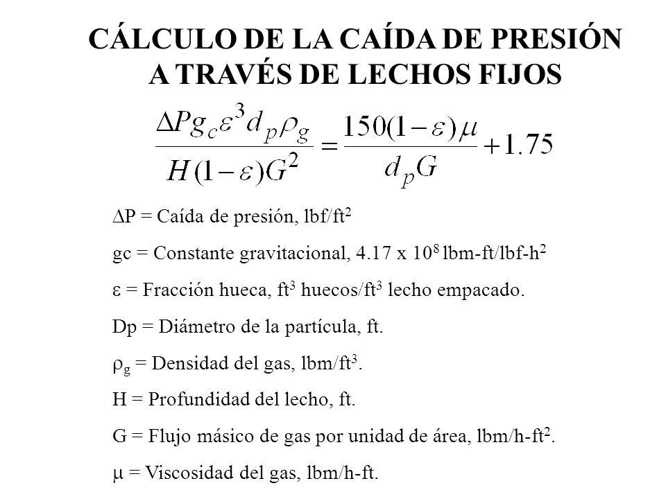 CÁLCULO DE LA CAÍDA DE PRESIÓN A TRAVÉS DE LECHOS FIJOS P = Caída de presión, lbf/ft 2 gc = Constante gravitacional, 4.17 x 10 8 lbm-ft/lbf-h 2 = Fracción hueca, ft 3 huecos/ft 3 lecho empacado.