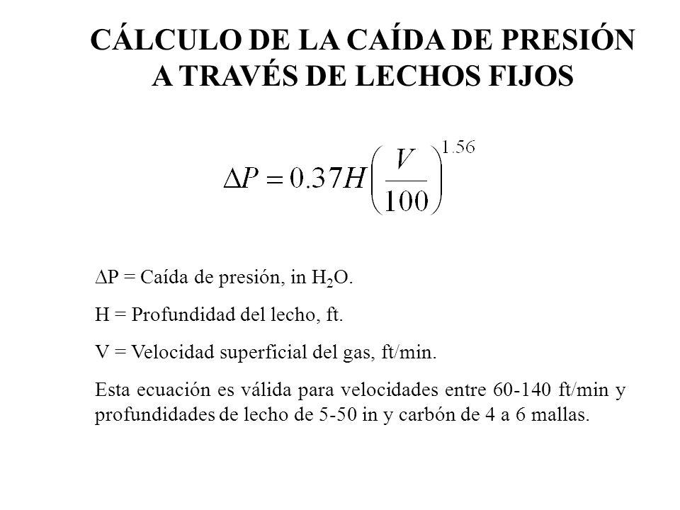 CÁLCULO DE LA CAÍDA DE PRESIÓN A TRAVÉS DE LECHOS FIJOS P = Caída de presión, in H 2 O.
