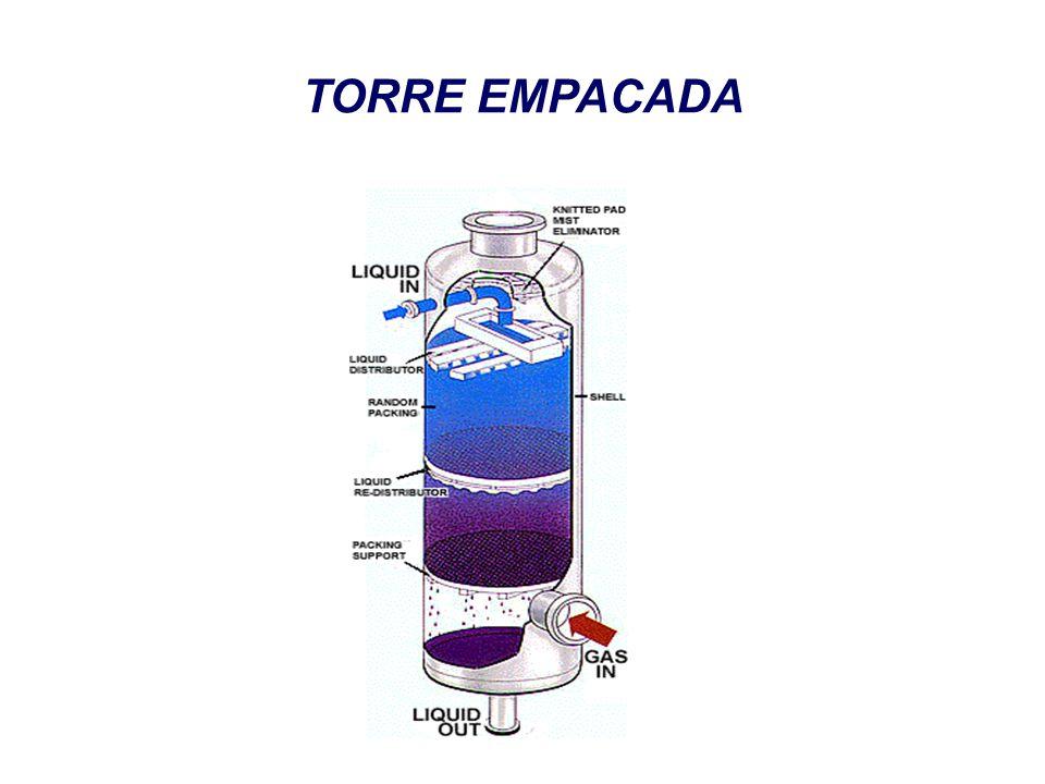 TORRE EMPACADA