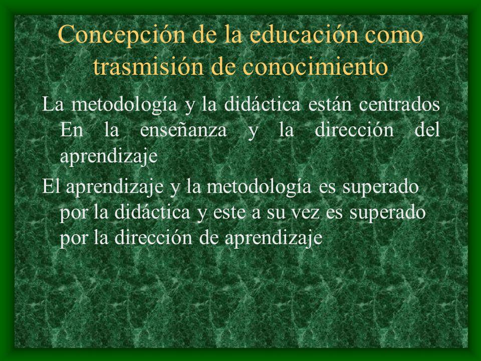 Concepción de la educación como trasmisión de conocimiento La metodología y la didáctica están centrados En la enseñanza y la dirección del aprendizaj