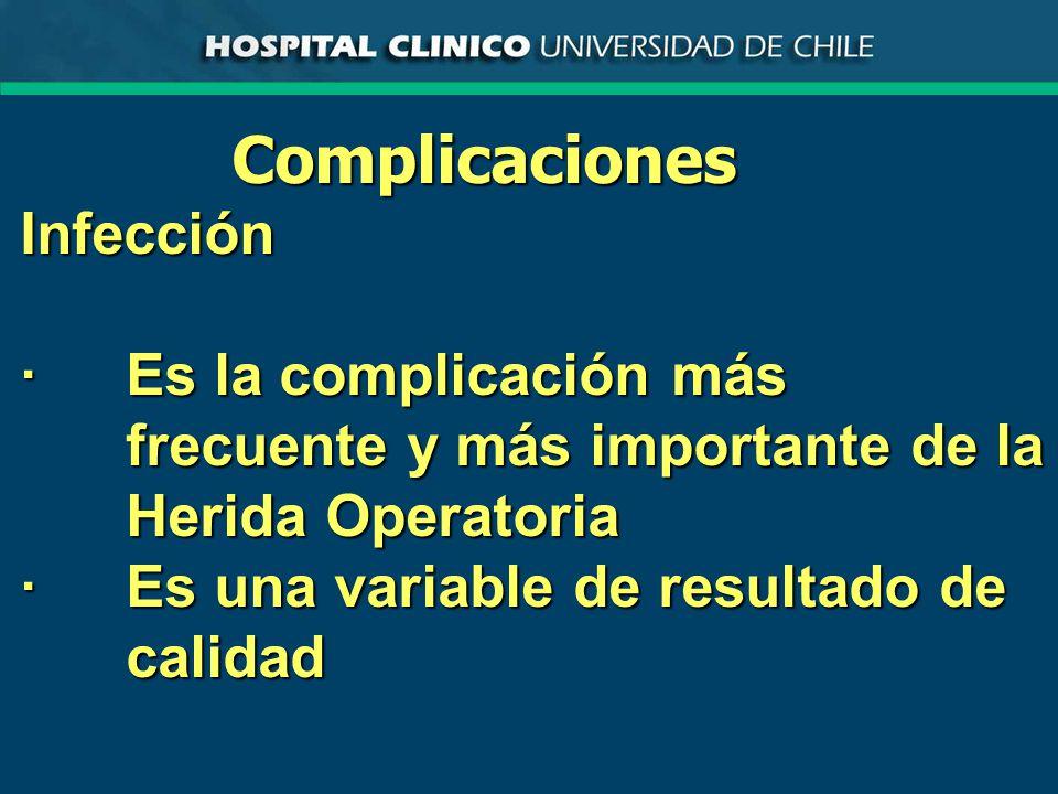 ComplicacionesInfección ·Es la complicación más frecuente y más importante de la Herida Operatoria ·Es una variable de resultado de calidad