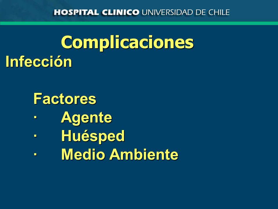 ComplicacionesInfecciónFactores ·Agente ·Huésped ·Medio Ambiente