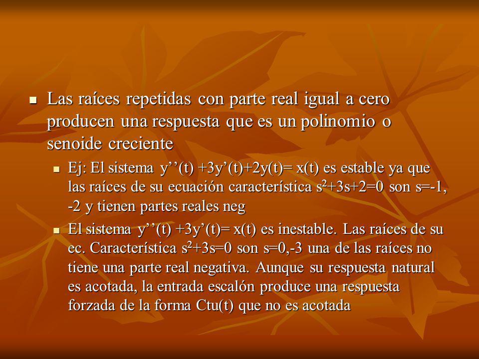 Las raíces repetidas con parte real igual a cero producen una respuesta que es un polinomio o senoide creciente Las raíces repetidas con parte real ig