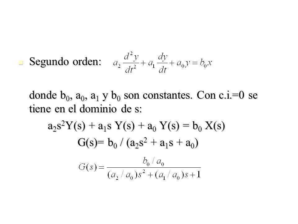 Segundo orden: Segundo orden: donde b 0, a 0, a 1 y b 0 son constantes. Con c.i.=0 se tiene en el dominio de s: a 2 s 2 Y(s) + a 1 s Y(s) + a 0 Y(s) =