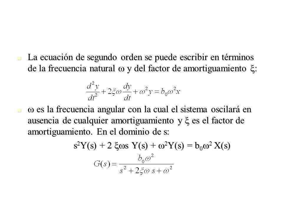La ecuación de segundo orden se puede escribir en términos de la frecuencia natural y del factor de amortiguamiento : La ecuación de segundo orden se