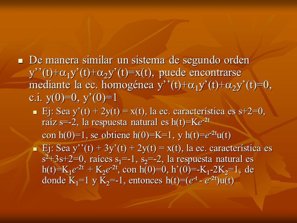 Basic Tool For Continuous Time: Laplace Transform Convert time-domain functions and operations into frequency-domain Convert time-domain functions and operations into frequency-domain f(t) F(s) f(t) F(s) Linear differential equations (LDE) algebraic expression in Complex plane Linear differential equations (LDE) algebraic expression in Complex plane Graphical solution for key LDE characteristics Graphical solution for key LDE characteristics Discrete systems use the analogous z-transform Discrete systems use the analogous z-transform
