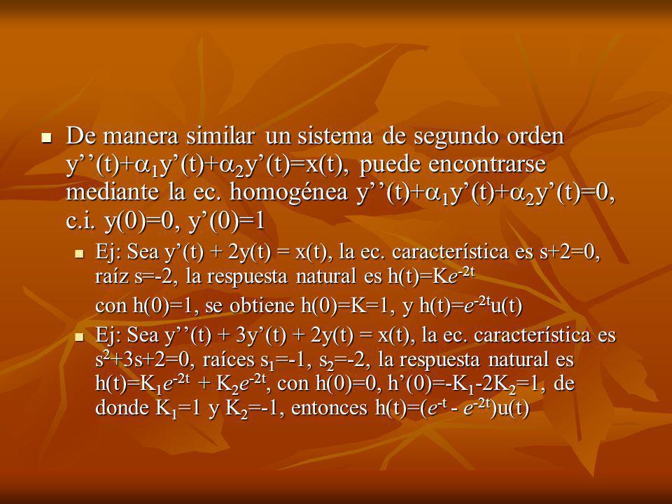De manera similar un sistema de segundo orden y(t)+ 1 y(t)+ 2 y(t)=x(t), puede encontrarse mediante la ec. homogénea y(t)+ 1 y(t)+ 2 y(t)=0, c.i. y(0)