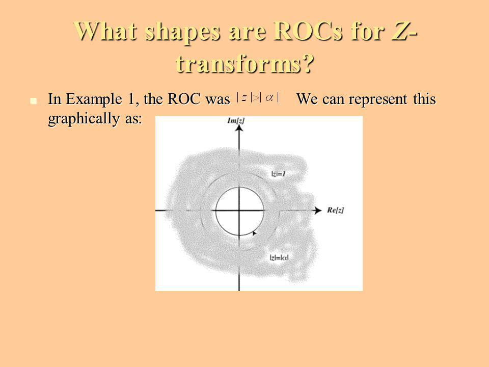 What shapes are ROCs for Z- transforms? In Example 1, the ROC was We can represent this graphically as: In Example 1, the ROC was We can represent thi