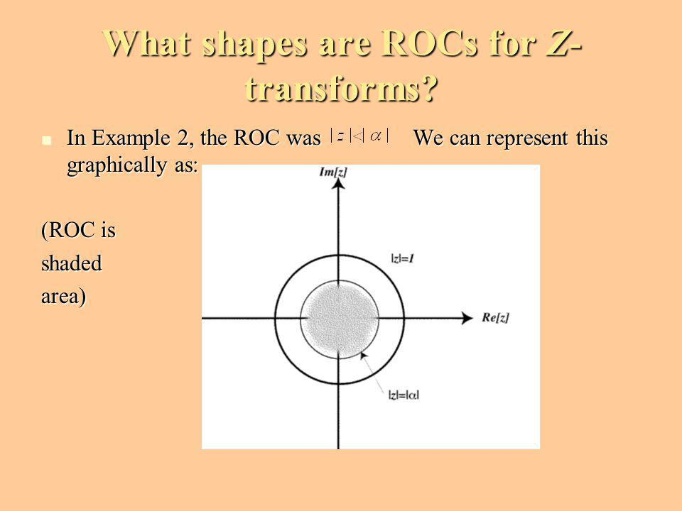 What shapes are ROCs for Z- transforms? In Example 2, the ROC was We can represent this graphically as: In Example 2, the ROC was We can represent thi