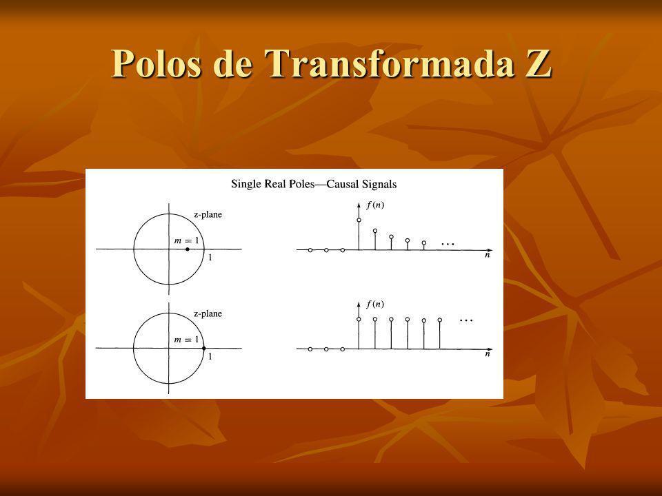 Polos de Transformada Z