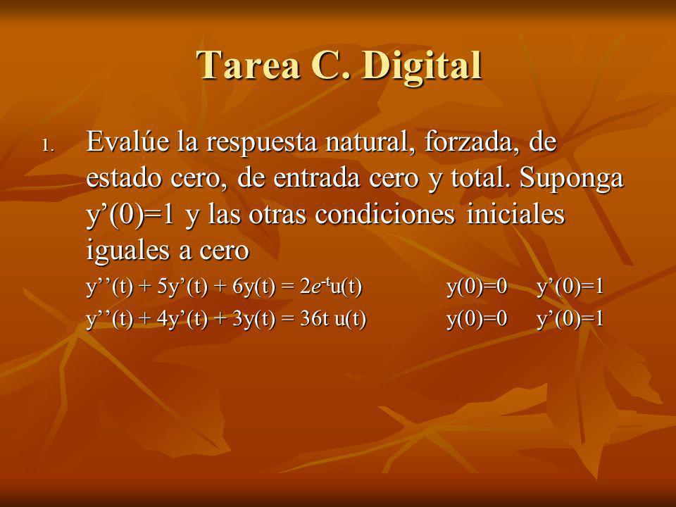 Tarea C. Digital 1. Evalúe la respuesta natural, forzada, de estado cero, de entrada cero y total. Suponga y(0)=1 y las otras condiciones iniciales ig