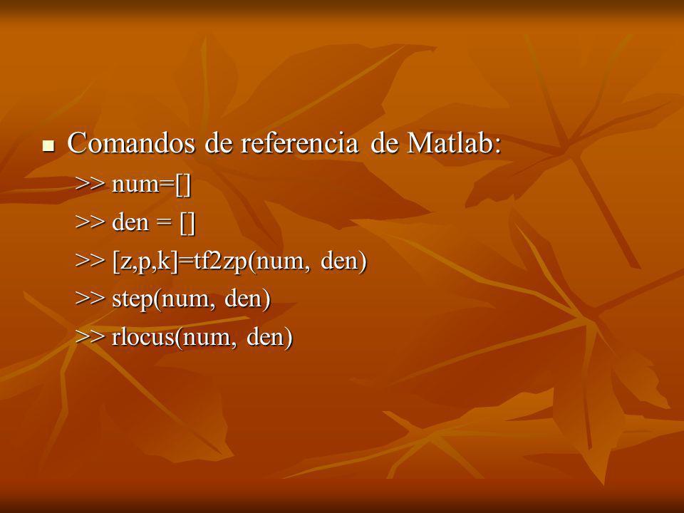 Comandos de referencia de Matlab: Comandos de referencia de Matlab: >> num=[] >> den = [] >> [z,p,k]=tf2zp(num, den) >> step(num, den) >> rlocus(num,