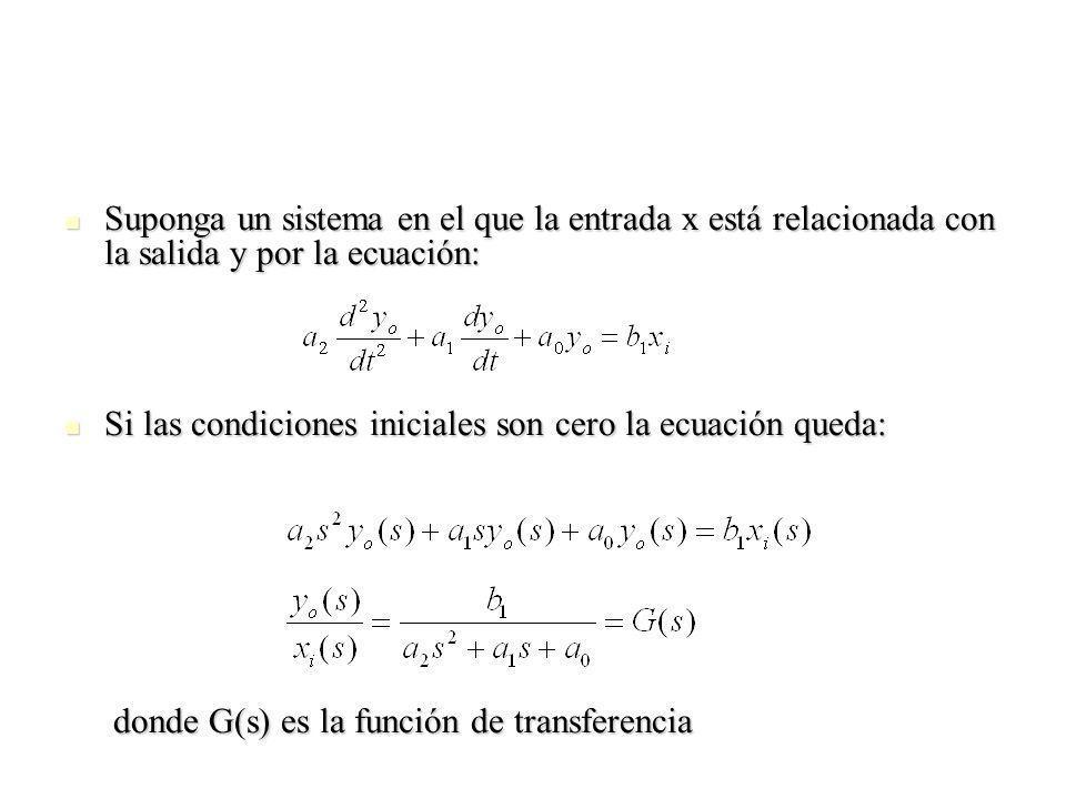 Suponga un sistema en el que la entrada x está relacionada con la salida y por la ecuación: Suponga un sistema en el que la entrada x está relacionada