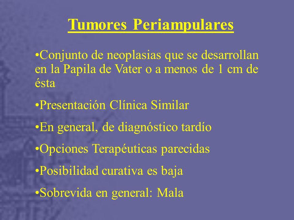 Tumores Periampulares Conjunto de neoplasias que se desarrollan en la Papila de Vater o a menos de 1 cm de ésta Presentación Clínica Similar En general, de diagnóstico tardío Opciones Terapéuticas parecidas Posibilidad curativa es baja Sobrevida en general: Mala