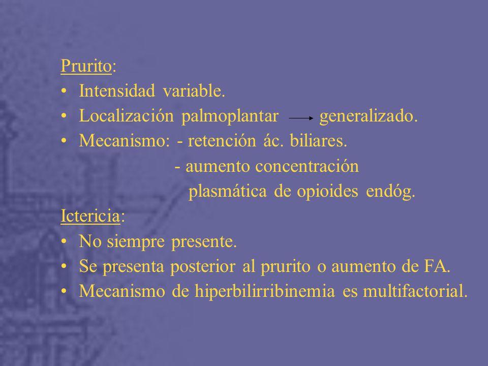 Prurito: Intensidad variable.Localización palmoplantar generalizado.