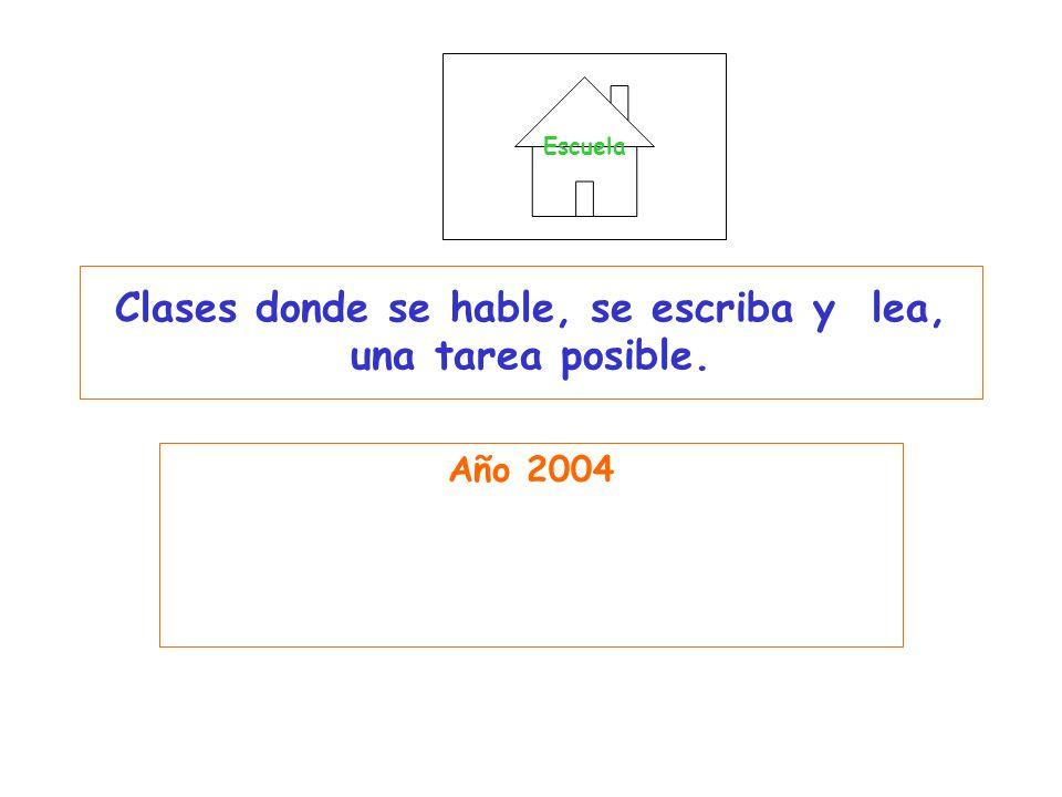 Clases donde se hable, se escriba y lea, una tarea posible. Año 2004 Escuela