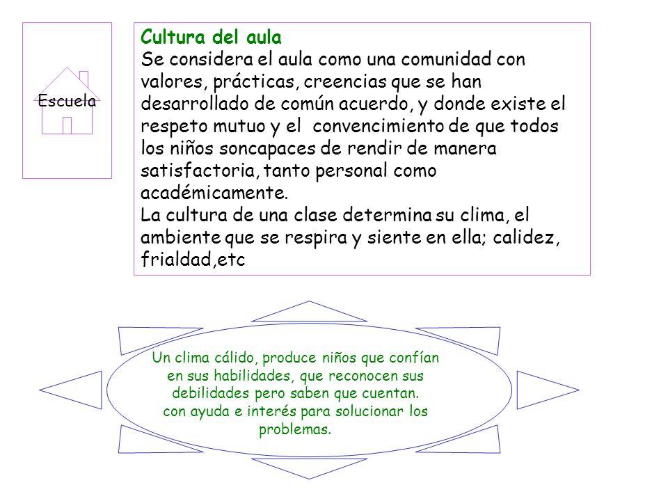 Principios Pedagógicos 2.- Los maestros/as logran crear una cultura del aula que promueve una comunicación en la que todos interactúan con respeto, af
