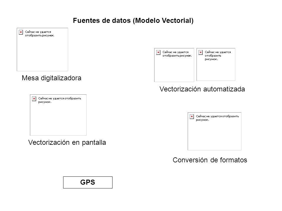Vectorización automatizada Mesa digitalizadora Vectorización en pantalla Conversión de formatos GPS Fuentes de datos (Modelo Vectorial)