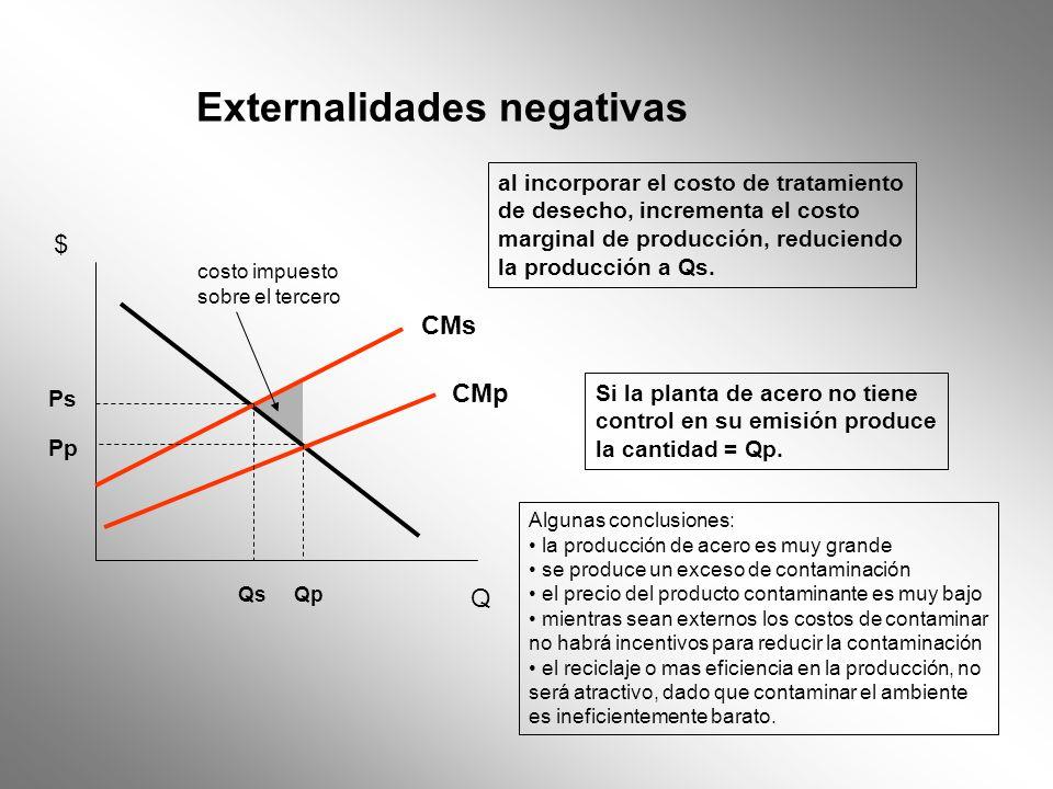 Externalidades negativas CMp Si la planta de acero no tiene control en su emisión produce la cantidad = Qp. al incorporar el costo de tratamiento de d