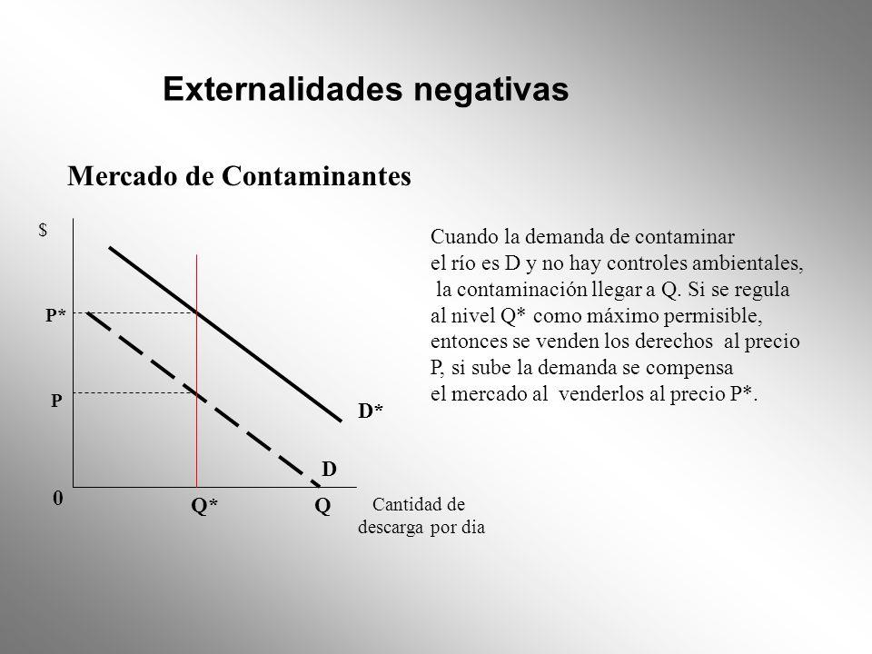 Externalidades negativas Mercado de Contaminantes Cantidad de descarga por dia QQ* 0 $ D D* P P* Cuando la demanda de contaminar el río es D y no hay