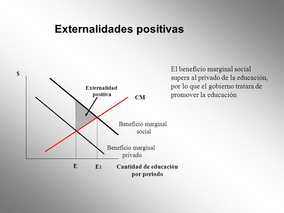 Externalidades positivas Beneficio marginal privado Beneficio marginal social CM Cantidad de educación por periodo $ E E1E1 Externalidad positiva El b