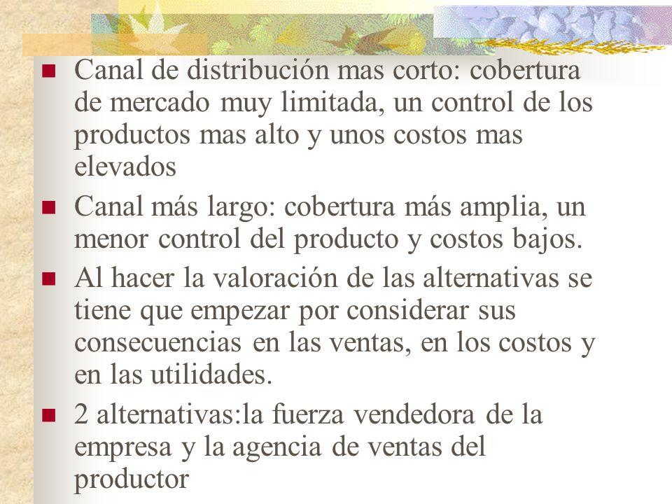 Canal de distribución mas corto: cobertura de mercado muy limitada, un control de los productos mas alto y unos costos mas elevados Canal más largo: cobertura más amplia, un menor control del producto y costos bajos.