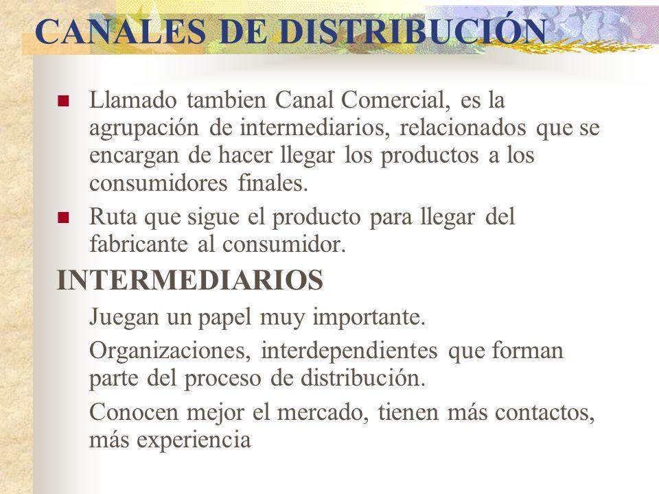 FUNCIONES Informar a contratistas (actores y entorno mercadotécnica).
