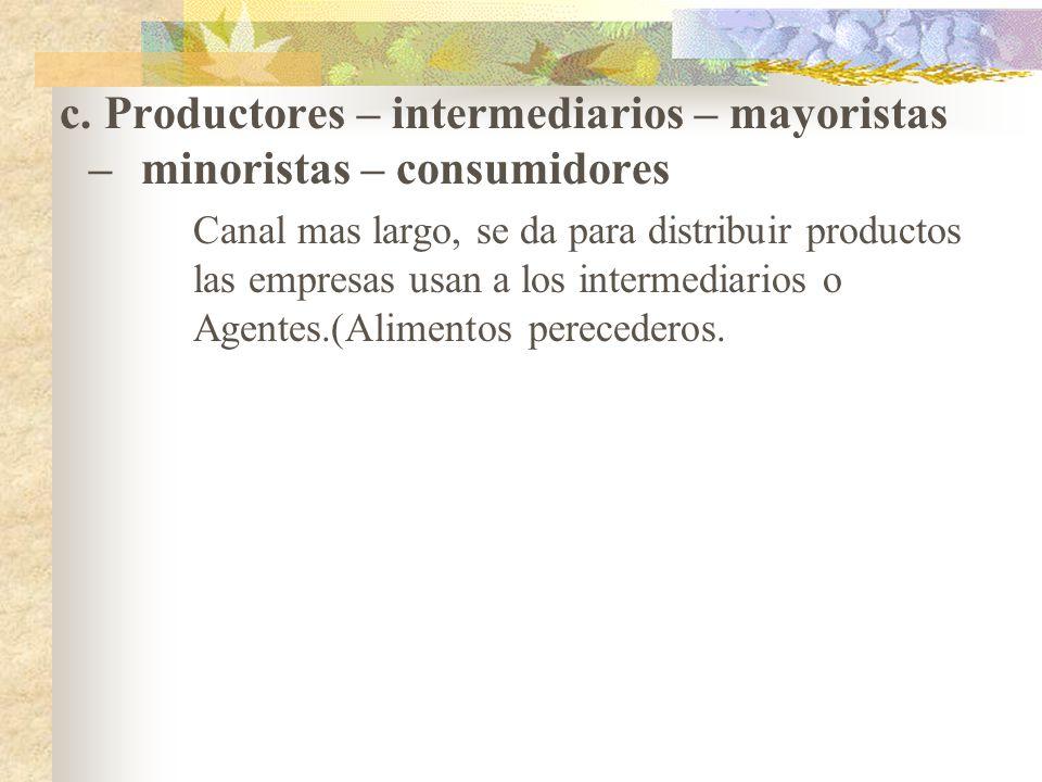 c. Productores – intermediarios – mayoristas – minoristas – consumidores Canal mas largo, se da para distribuir productos las empresas usan a los inte
