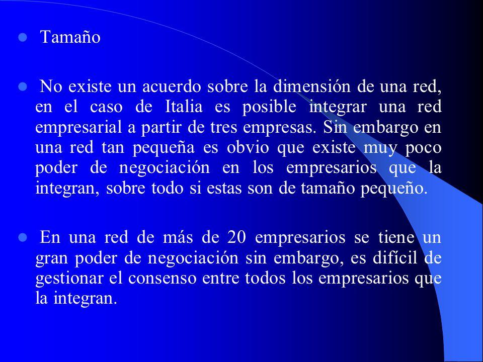 Es un mecanismo de cooperación entre empresas. Donde cada participante mantiene independencia jurídica y autonomía gerencial. Con afiliación voluntari