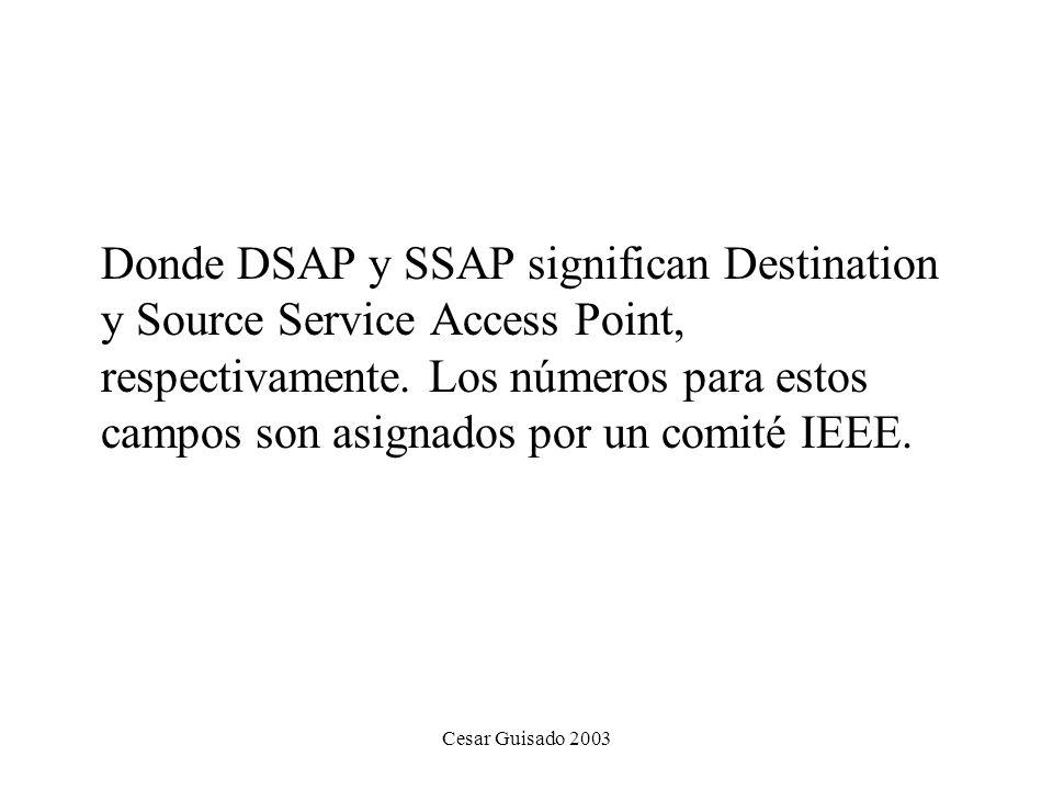 Cesar Guisado 2003 Donde DSAP y SSAP significan Destination y Source Service Access Point, respectivamente.