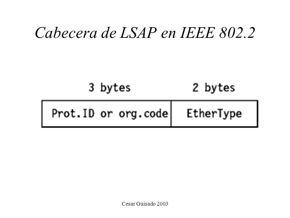 Cesar Guisado 2003 Cabecera de LSAP en IEEE 802.2