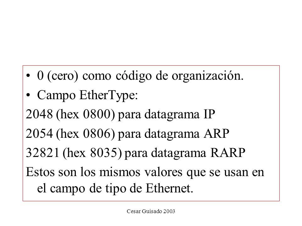 Cesar Guisado 2003 0 (cero) como código de organización.