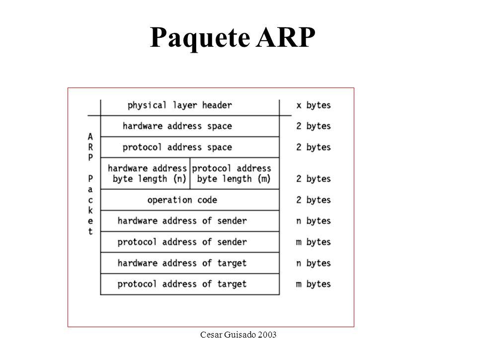 Cesar Guisado 2003 Paquete ARP