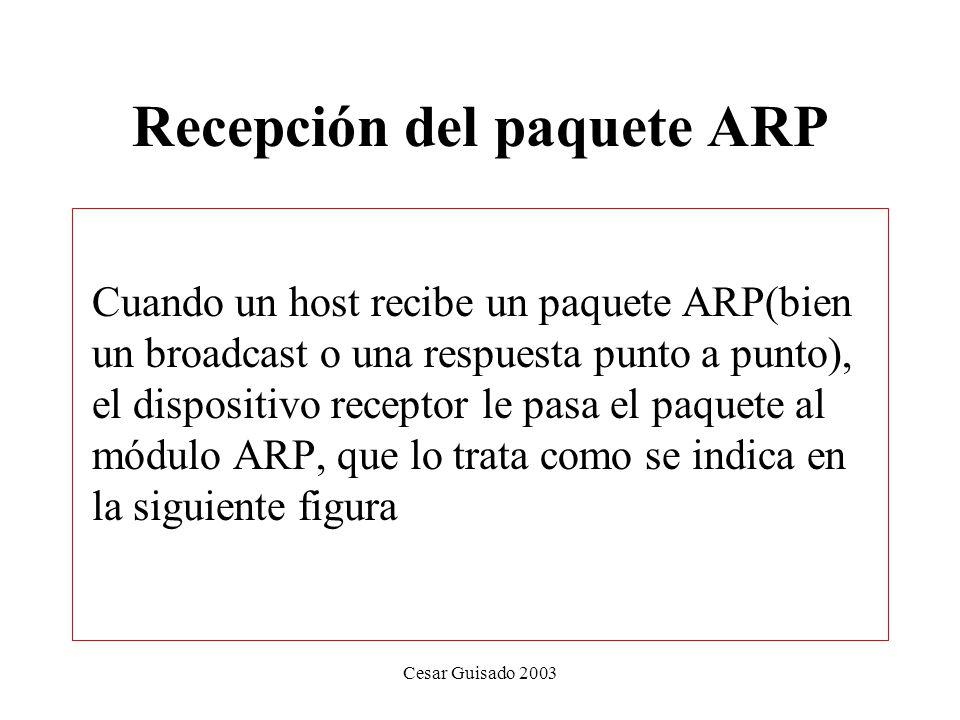 Cesar Guisado 2003 Recepción del paquete ARP Cuando un host recibe un paquete ARP(bien un broadcast o una respuesta punto a punto), el dispositivo receptor le pasa el paquete al módulo ARP, que lo trata como se indica en la siguiente figura